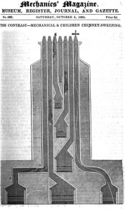 Cross-section of a seven flue stack in a four storey house with cellars. An 1834 illustration from Mechanics' Magazine, designed to show the contrast between mechanical sweeping and children sweeping chimneys. * A- is a hearth served by vertical flue, a horizontal flue, and then a vertical rise having two right-angled bends that were difficult for brushes. * B- is a long straight flue (14in by 9in) being climbed by a boy using back elbows and knees. * C- is a short flue from a second floor hearth. The climbing boy has reached the chimney pot, which has a diameter too small for him to exit that way. * E- shows a disaster. The climbing boy is stuck in the flue, his knees jammed against his chin. * G- How a flue could be straightened to make it sweepable by mechanical means * H- A dead climbing boy, suffocated in a fall of soot that accumulated at the cant of the flue.